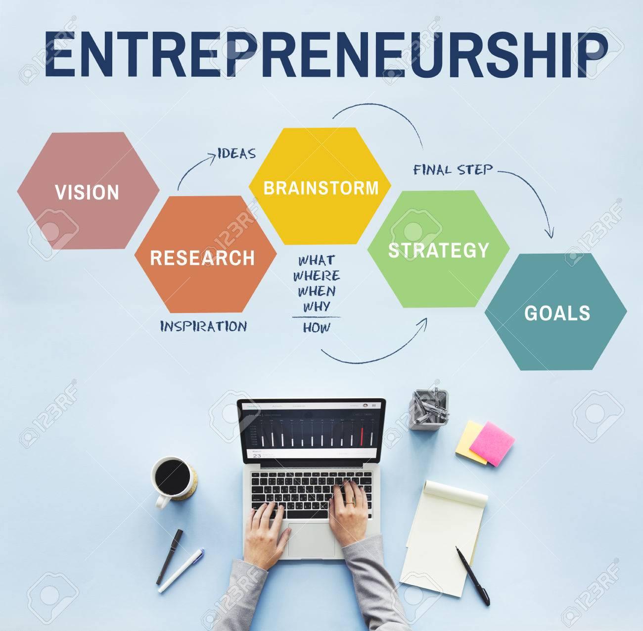 EDC Entrepreneurship